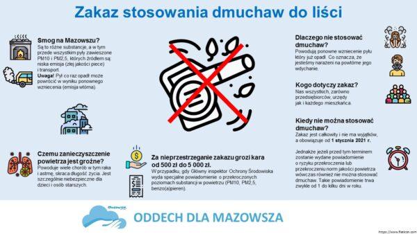Plakat zakaz dmuchaw