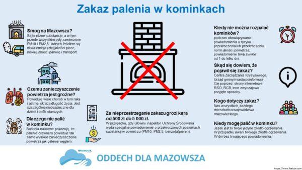 Plakat zakaz palenia w kominkach