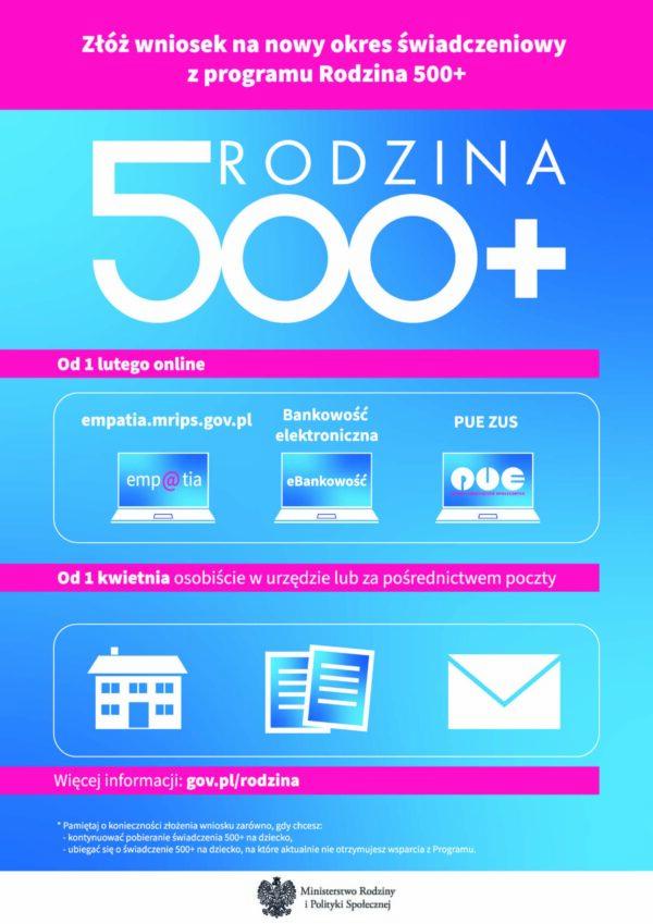 plakat 500+ 2021
